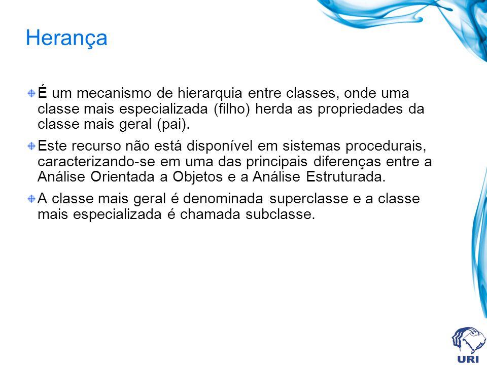 Herança É um mecanismo de hierarquia entre classes, onde uma classe mais especializada (filho) herda as propriedades da classe mais geral (pai).