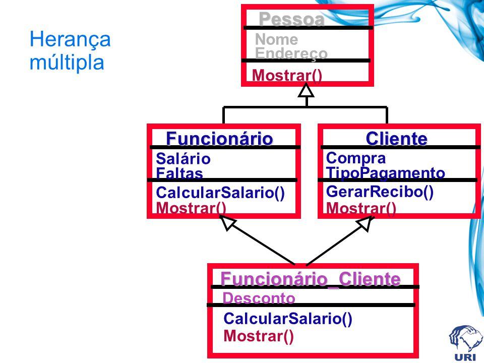 Herança múltipla Pessoa Cliente Funcionário Funcionário_Cliente Nome