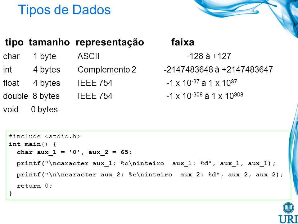 Tipos de Dados tipo tamanho representação faixa