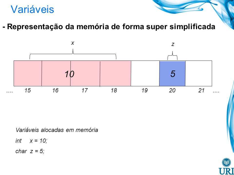 Variáveis 10 5 - Representação da memória de forma super simplificada