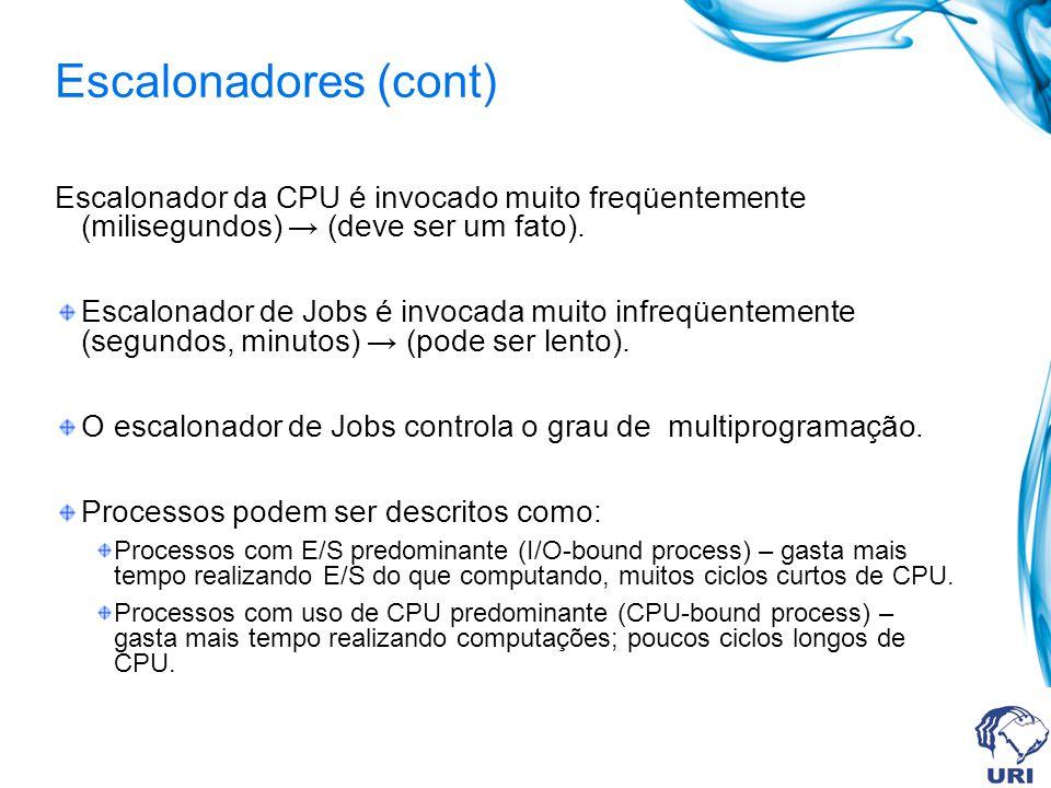 Escalonadores (cont) Escalonador da CPU é invocado muito freqüentemente (milisegundos) → (deve ser um fato).