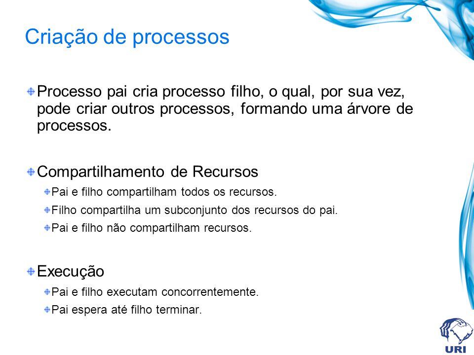 Criação de processos Processo pai cria processo filho, o qual, por sua vez, pode criar outros processos, formando uma árvore de processos.