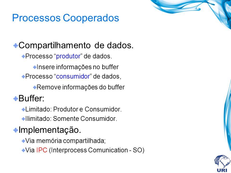 Processos Cooperados Compartilhamento de dados. Buffer: Implementação.