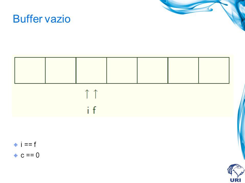 Buffer vazio i == f c == 0