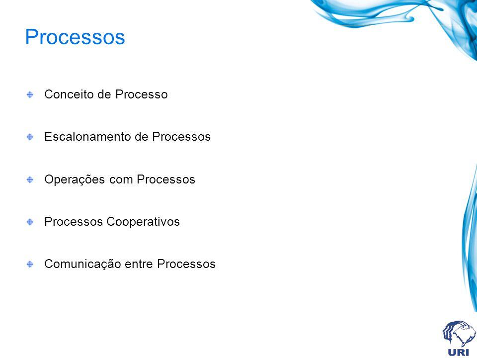 Processos Conceito de Processo Escalonamento de Processos