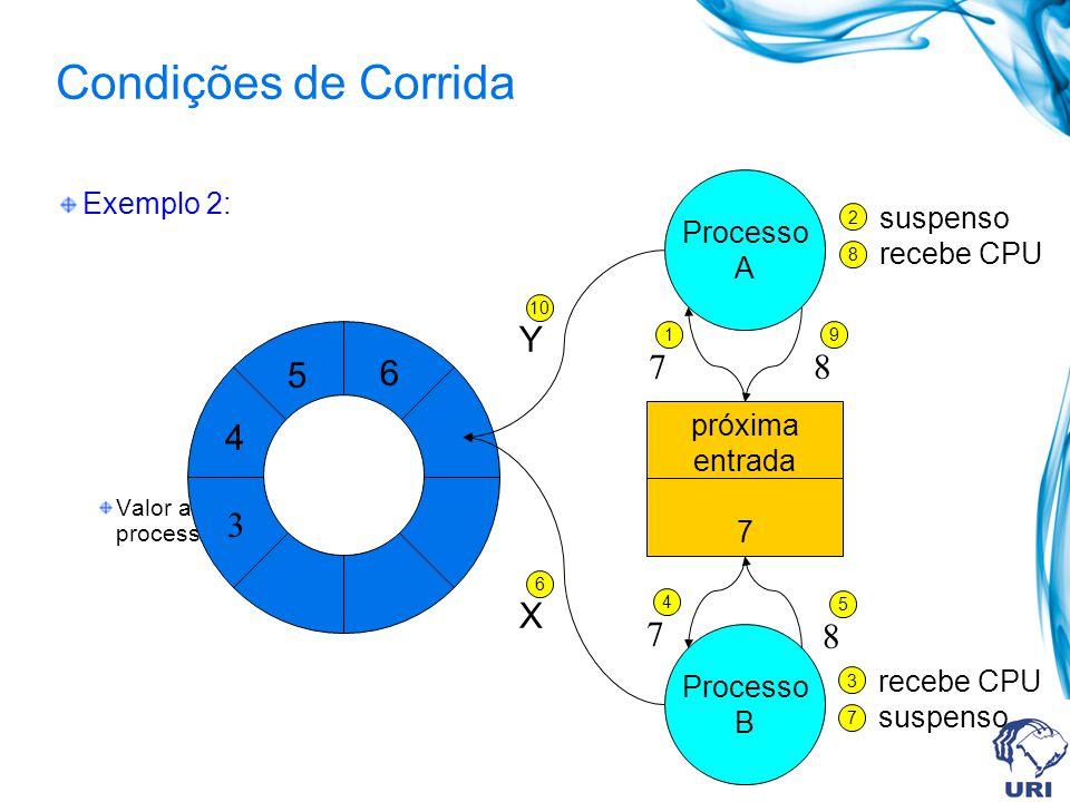 Condições de Corrida Y 6 7 8 5 4 3 X 7 8 Exemplo 2: Processo A