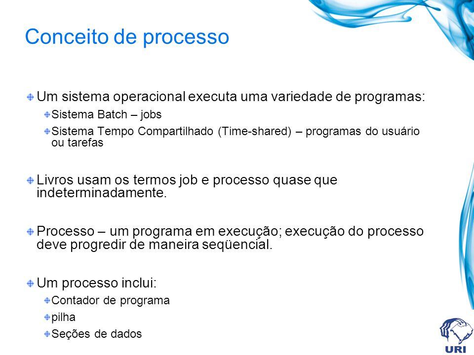 Conceito de processo Um sistema operacional executa uma variedade de programas: Sistema Batch – jobs.