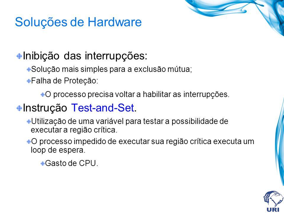 Soluções de Hardware Inibição das interrupções: