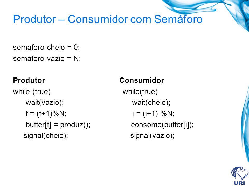 Produtor – Consumidor com Semáforo