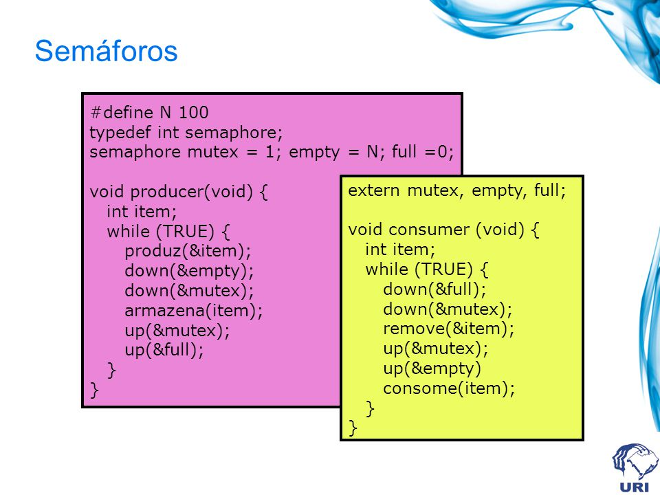 Semáforos #define N 100 typedef int semaphore;