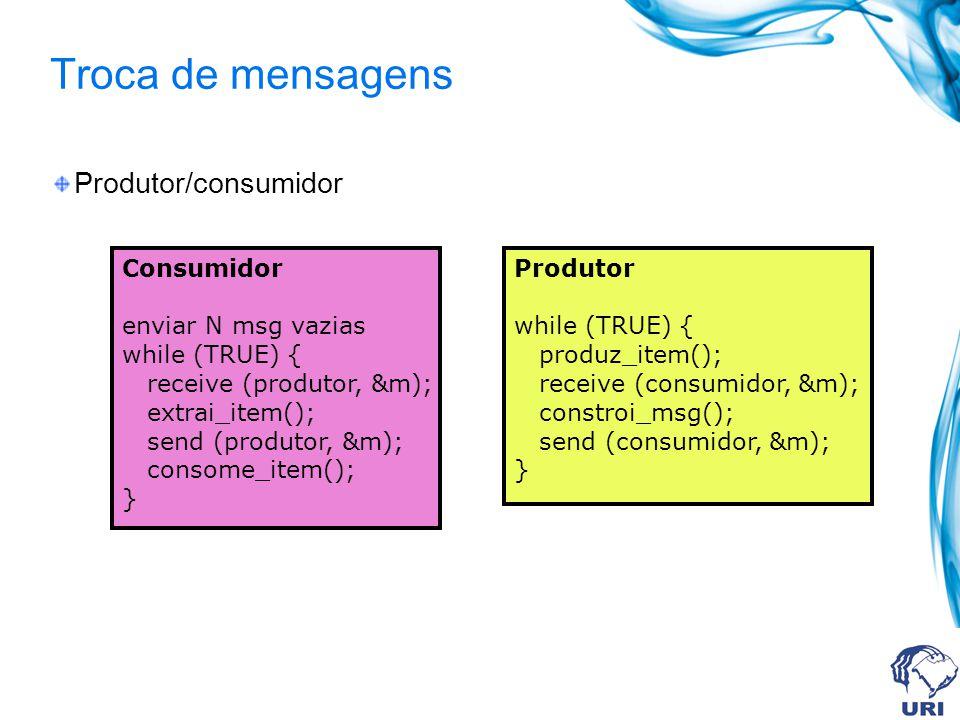 Troca de mensagens Produtor/consumidor Consumidor enviar N msg vazias