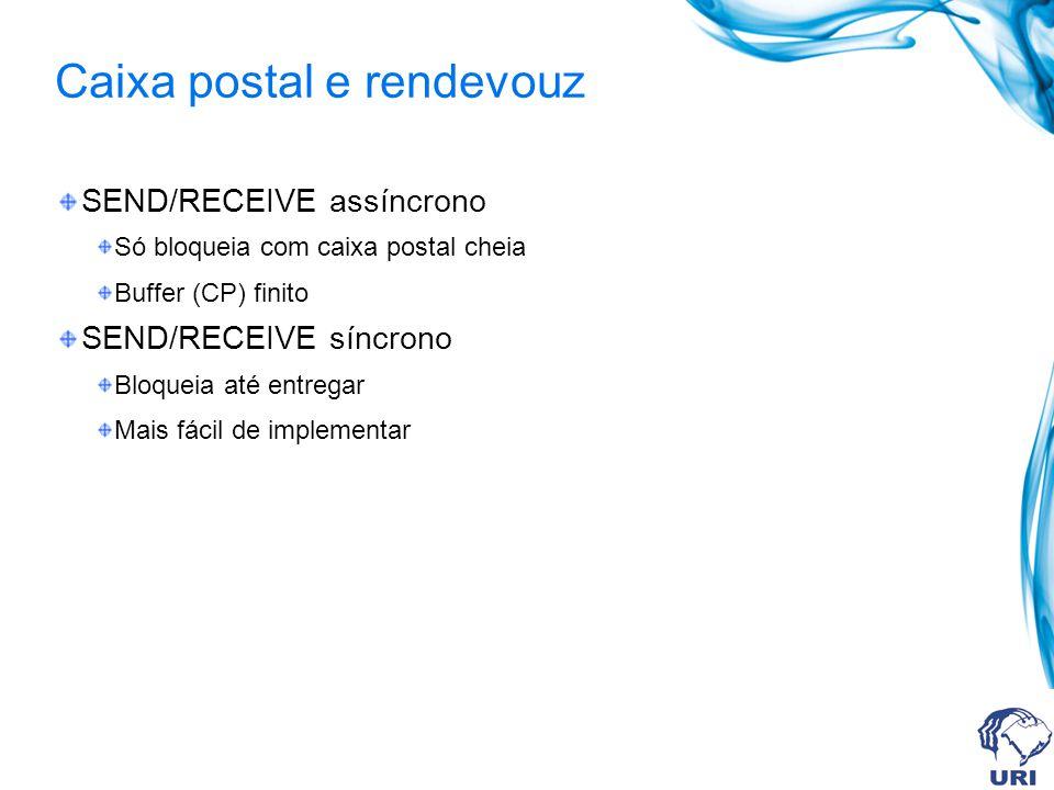Caixa postal e rendevouz