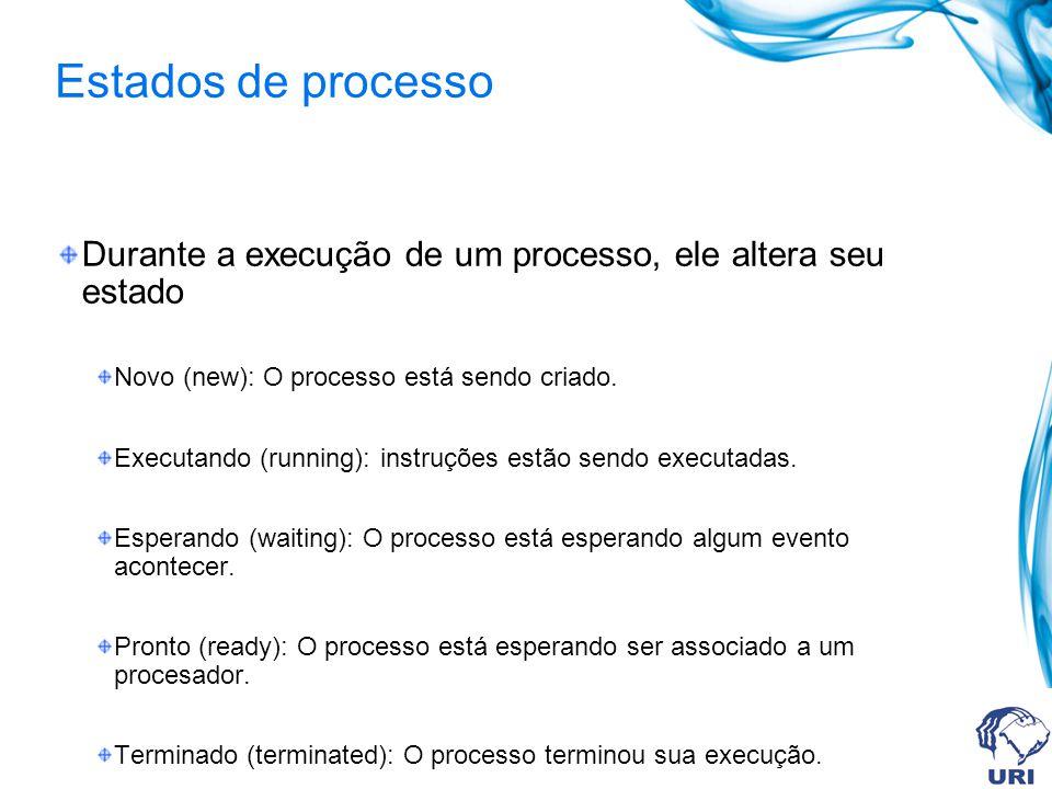Estados de processo Durante a execução de um processo, ele altera seu estado. Novo (new): O processo está sendo criado.