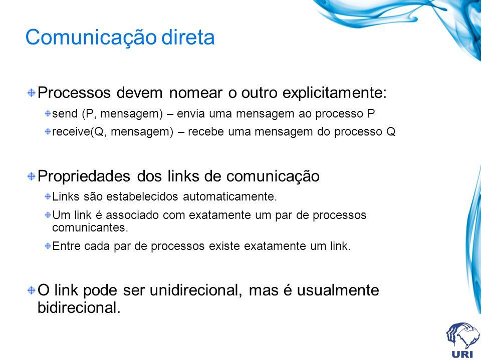Comunicação direta Processos devem nomear o outro explicitamente: