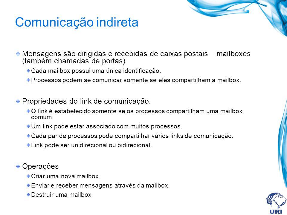 Comunicação indireta Mensagens são dirigidas e recebidas de caixas postais – mailboxes (também chamadas de portas).