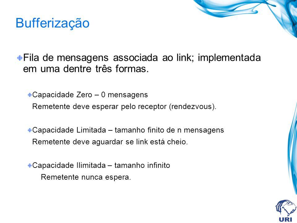Bufferização Fila de mensagens associada ao link; implementada em uma dentre três formas. Capacidade Zero – 0 mensagens.