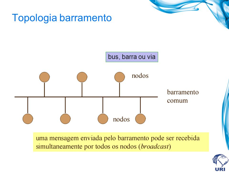 Topologia barramento bus, barra ou via