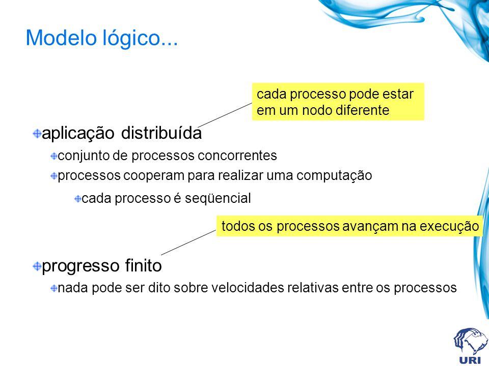 Modelo lógico... aplicação distribuída progresso finito