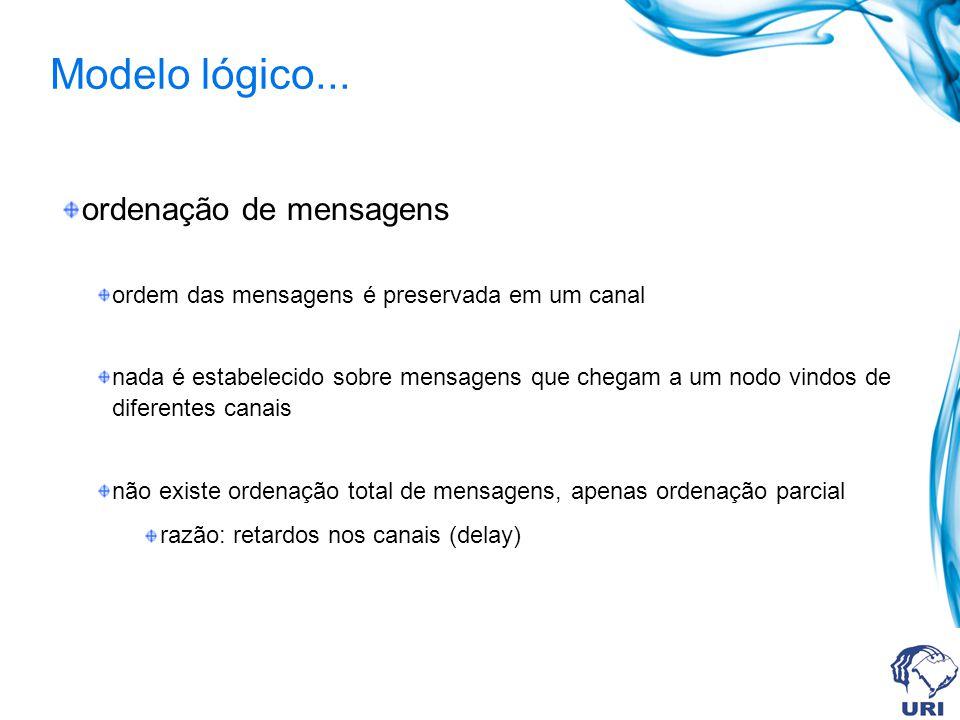 Modelo lógico... ordenação de mensagens