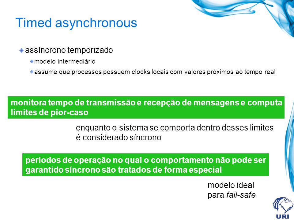 Timed asynchronous assíncrono temporizado