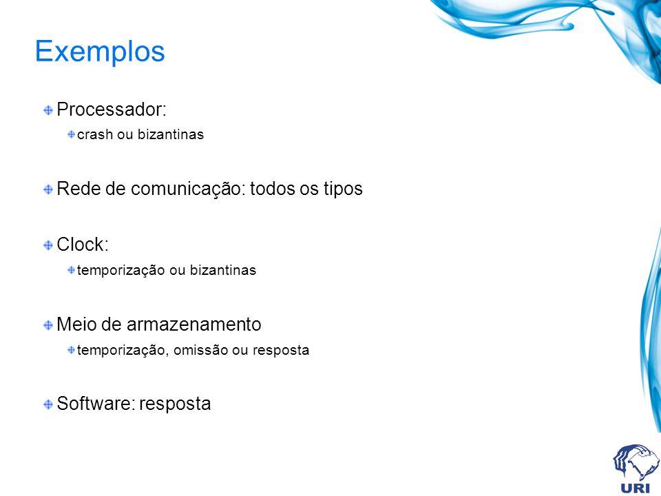 Exemplos Processador: Rede de comunicação: todos os tipos Clock: