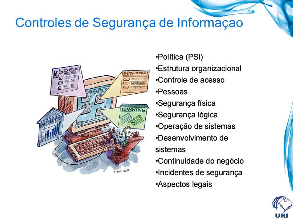 Controles de Segurança de Informaçao