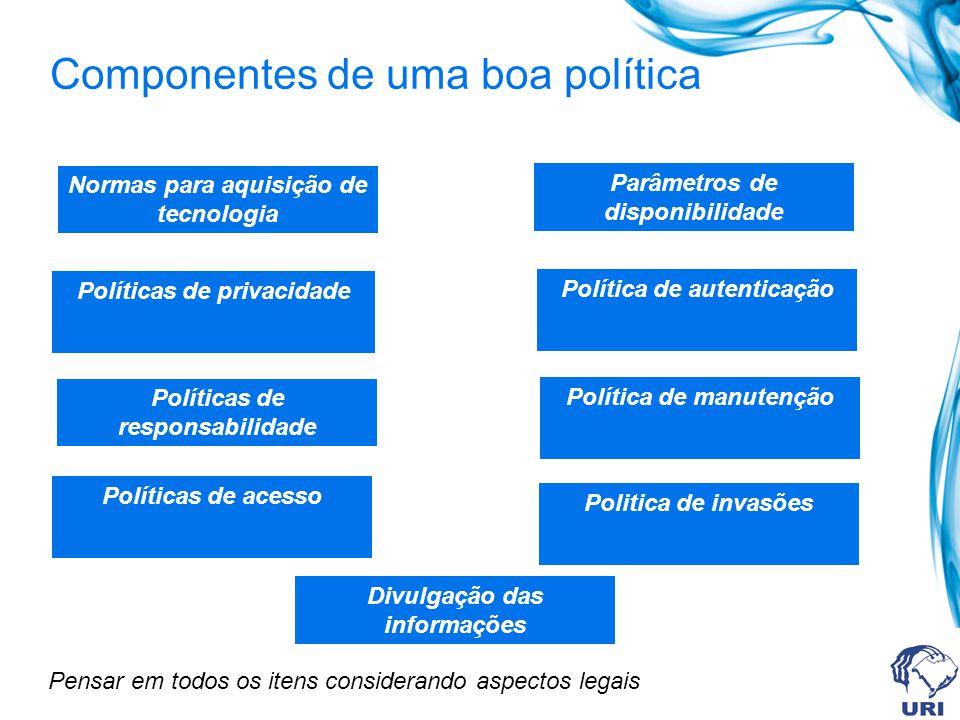 Componentes de uma boa política