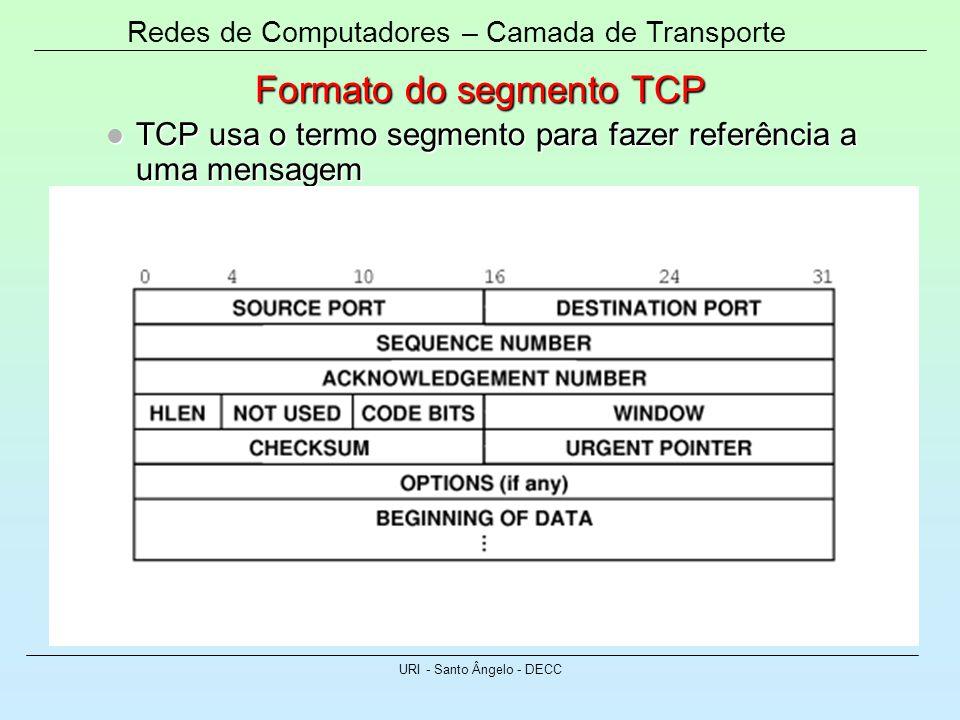 Formato do segmento TCP