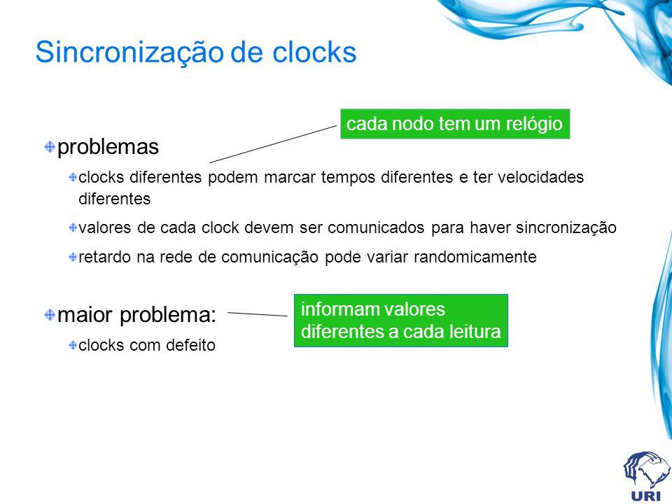Sincronização de clocks