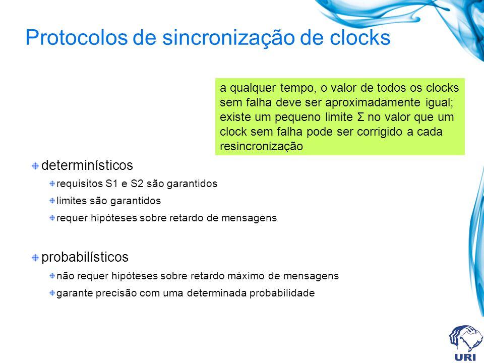 Protocolos de sincronização de clocks