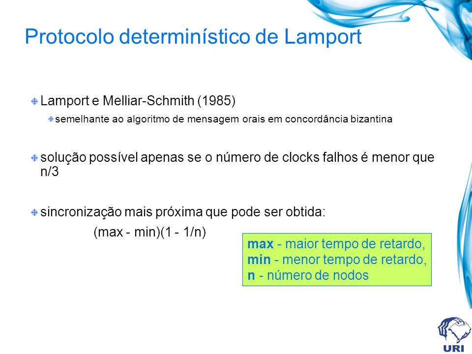 Protocolo determinístico de Lamport