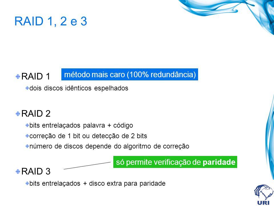 RAID 1, 2 e 3 RAID 1 RAID 2 RAID 3 método mais caro (100% redundância)