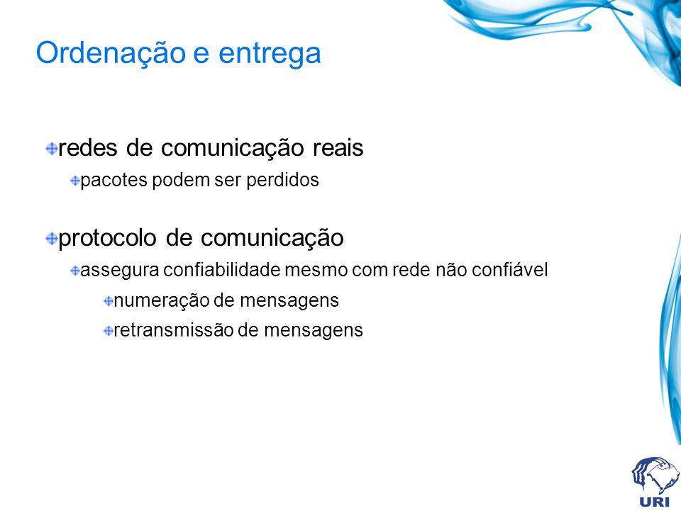 Ordenação e entrega redes de comunicação reais