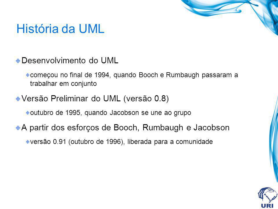 História da UML Desenvolvimento do UML