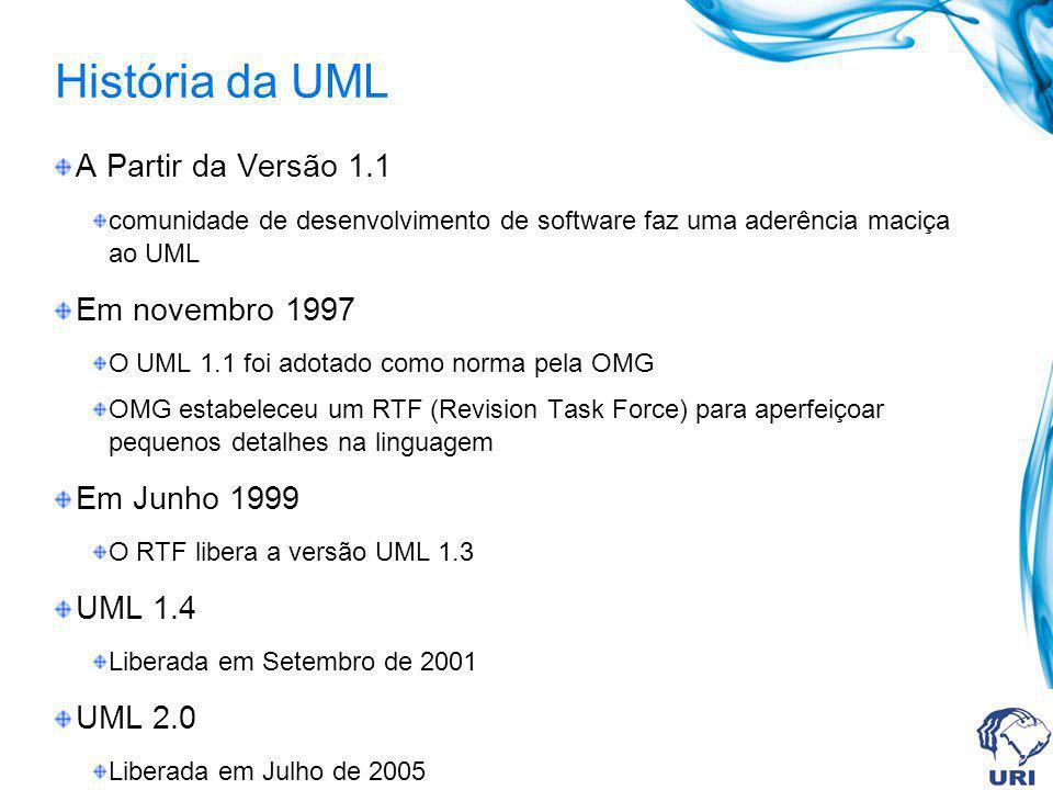 História da UML A Partir da Versão 1.1 Em novembro 1997 Em Junho 1999