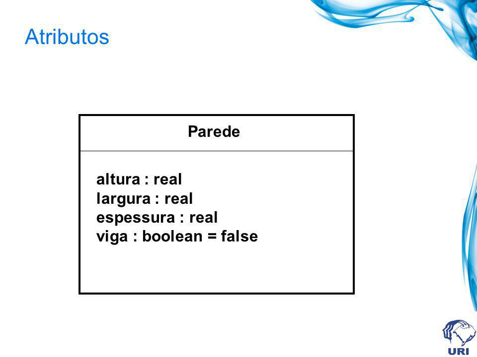Atributos Parede altura : real largura : real espessura : real
