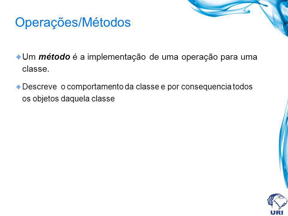 Operações/Métodos Um método é a implementação de uma operação para uma classe.