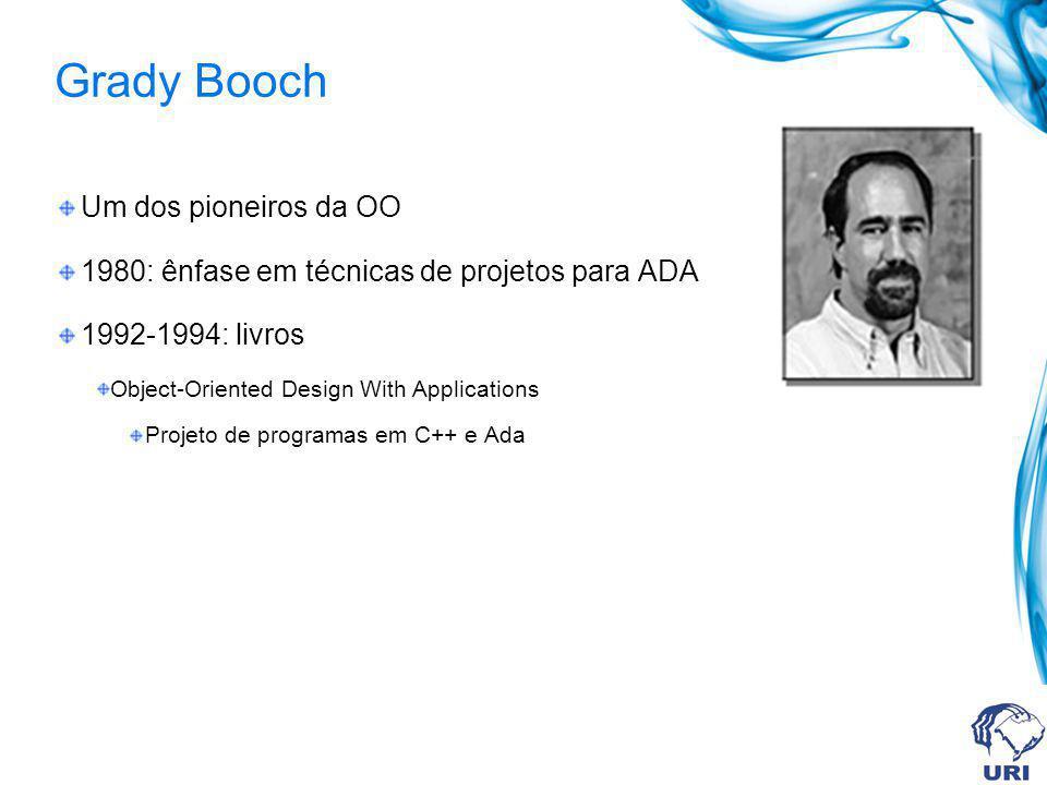 Grady Booch Um dos pioneiros da OO