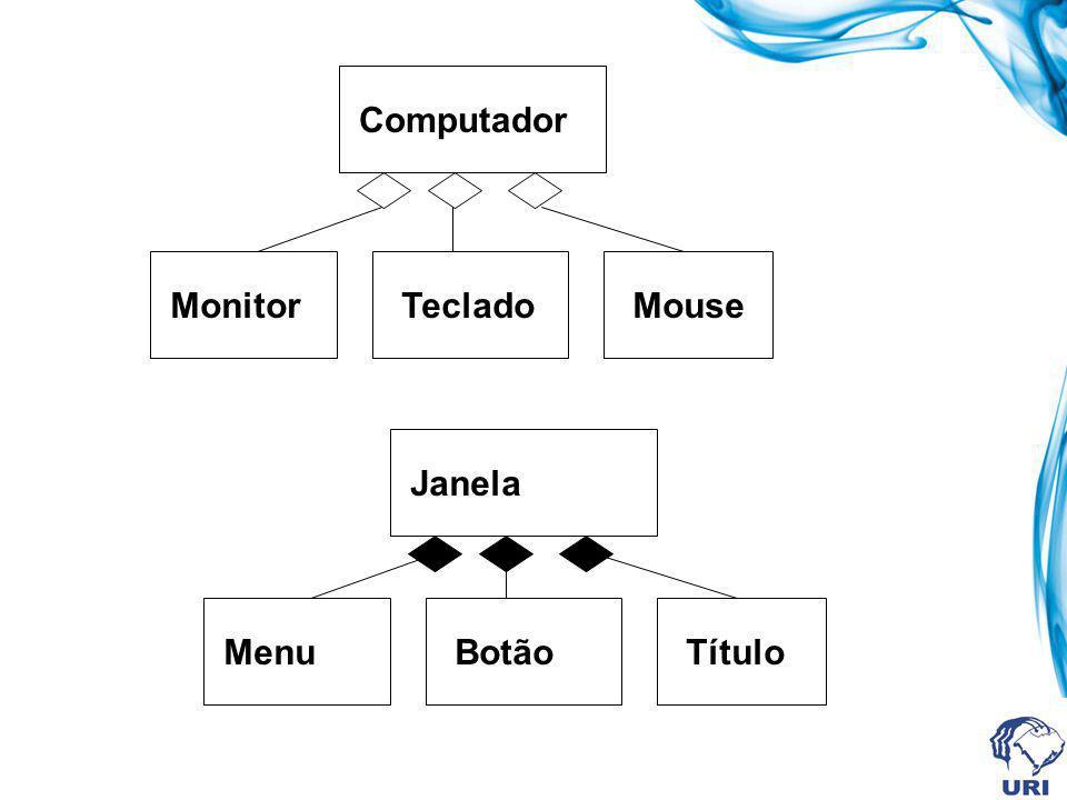Computador Monitor Teclado Mouse Janela Menu Botão Título