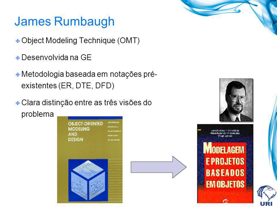 James Rumbaugh Object Modeling Technique (OMT) Desenvolvida na GE