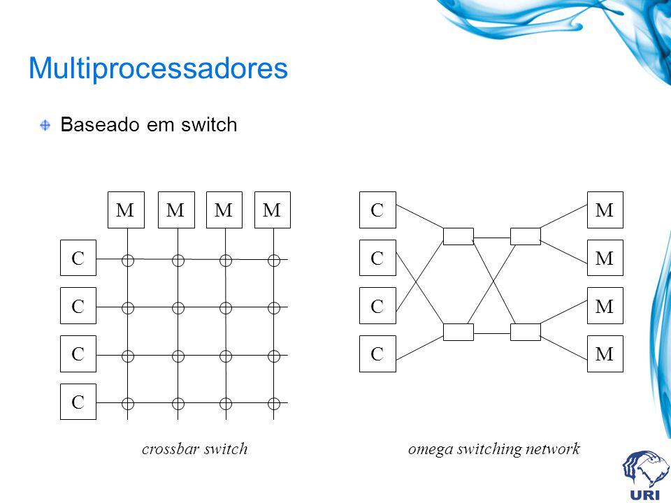 Multiprocessadores Baseado em switch M M M M C M C C M C C M C C M C