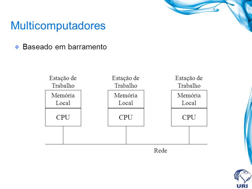 Multicomputadores Baseado em barramento CPU CPU CPU Memória Local