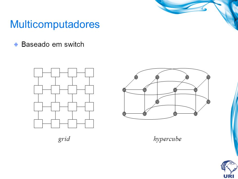 Multicomputadores Baseado em switch hypercube grid