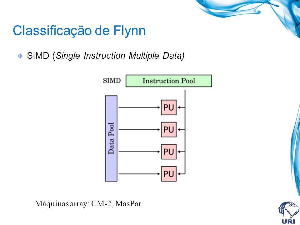 Classificação de Flynn