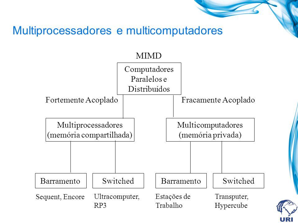 Multiprocessadores e multicomputadores