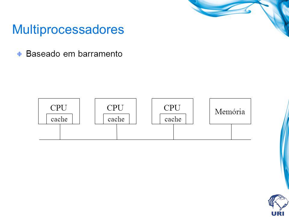 Multiprocessadores Baseado em barramento CPU cache Memória