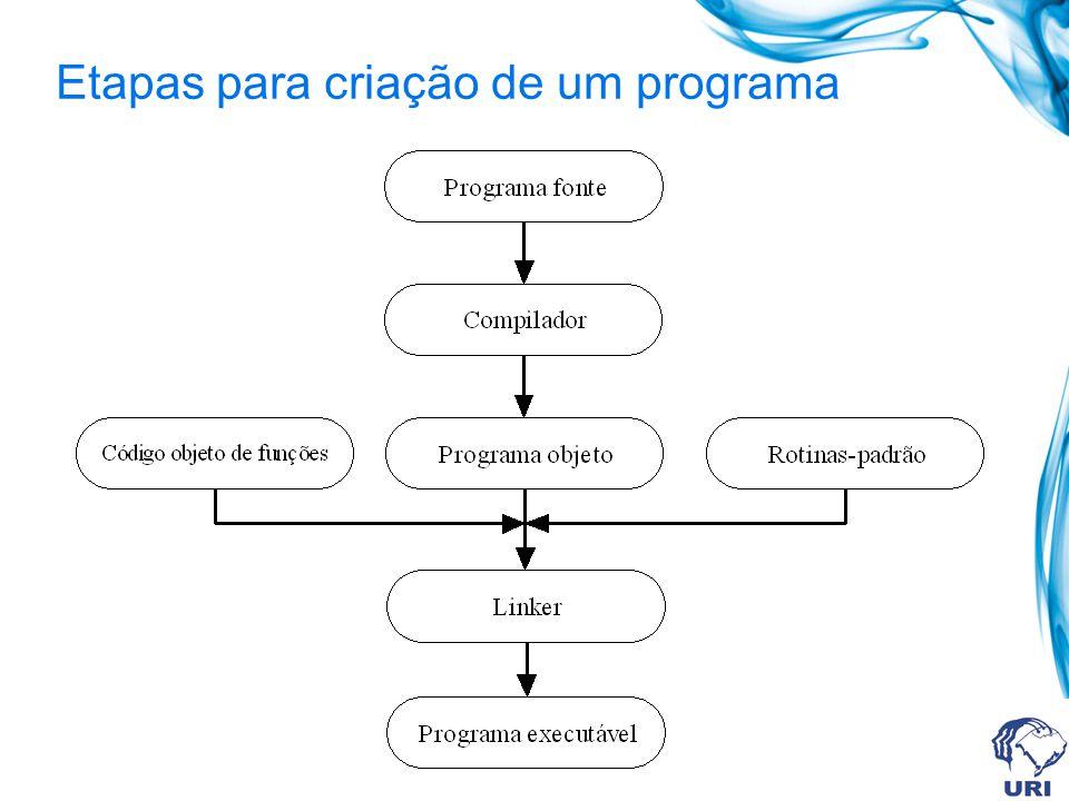 Etapas para criação de um programa
