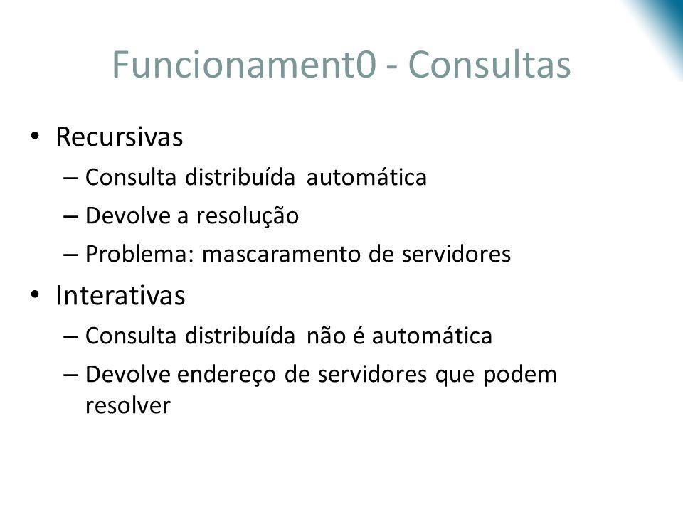 Funcionament0 - Consultas