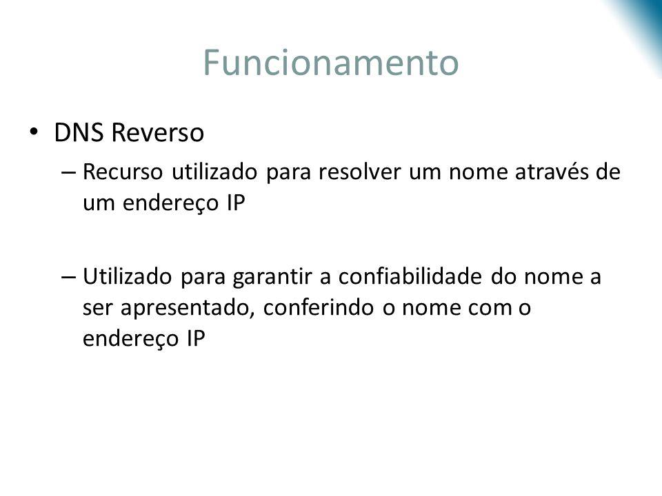 Funcionamento DNS Reverso