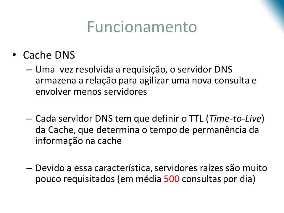 Funcionamento Cache DNS